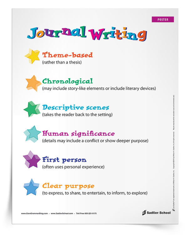 features-of-journal-writing-classroom-poster