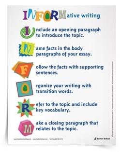 writing an informative essay poster sadlier school writing an informative essay poster