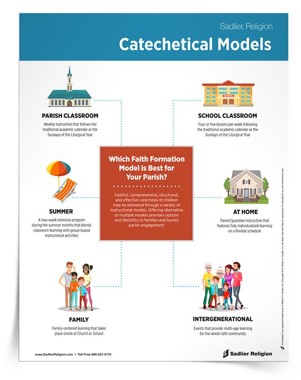 catechetical-models-tip-sheet-download