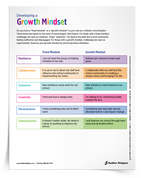 Developing-a-Growth-Mindset-Tip-Sheet-for-Catholic-Schools